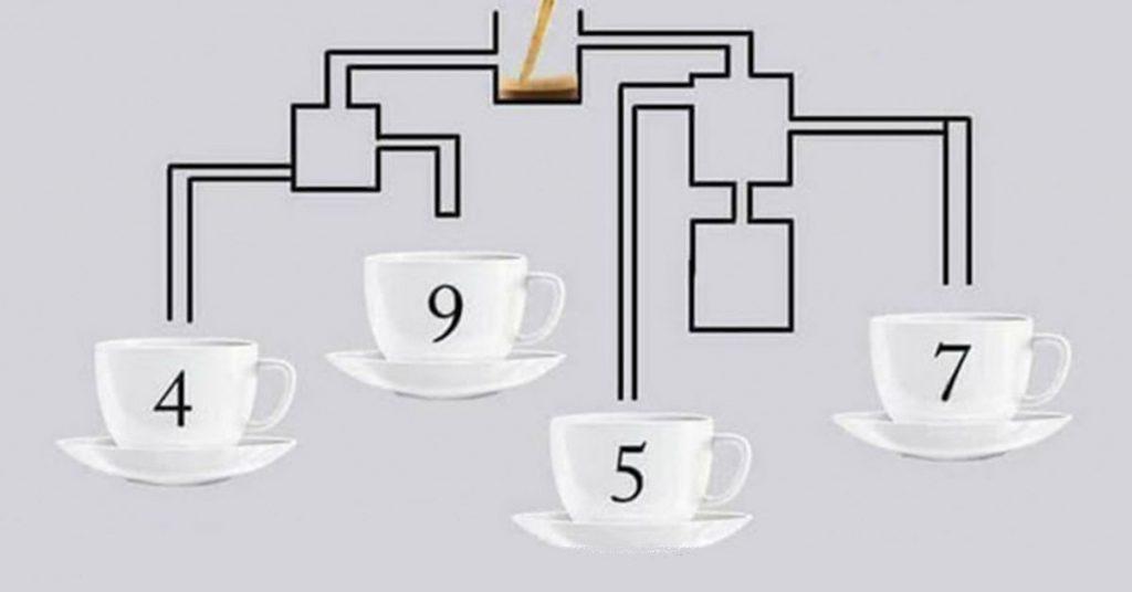 Странная загадка с кофе запутала весь интеренет! А Вы сможете отгадать?
