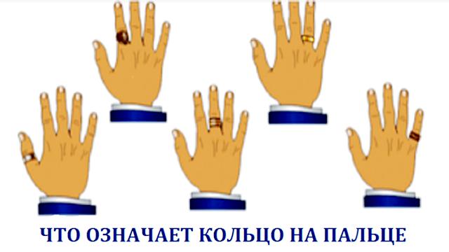 Вы не поверите, что означают кольца на руках! А на каком пальце Вы носите кольцо?